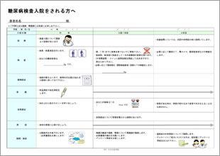 クリニカルパス糖尿病検査入院
