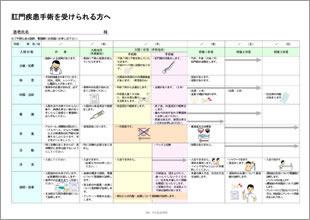 クリニカルパス肛門疾患手術入院(痔核・痔ろう)