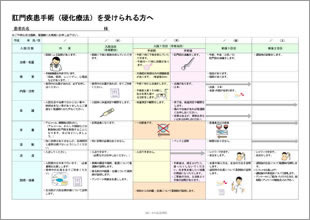 クリニカルパス肛門疾患手術入院(ジオン硬化療法)